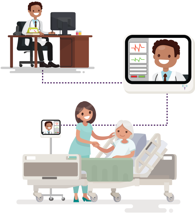 How Does Our TeleMedicine Hospitalist Solution Work?