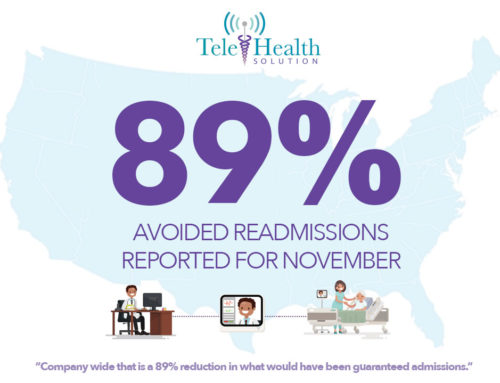 89% Avoided Readmissions Reported For November