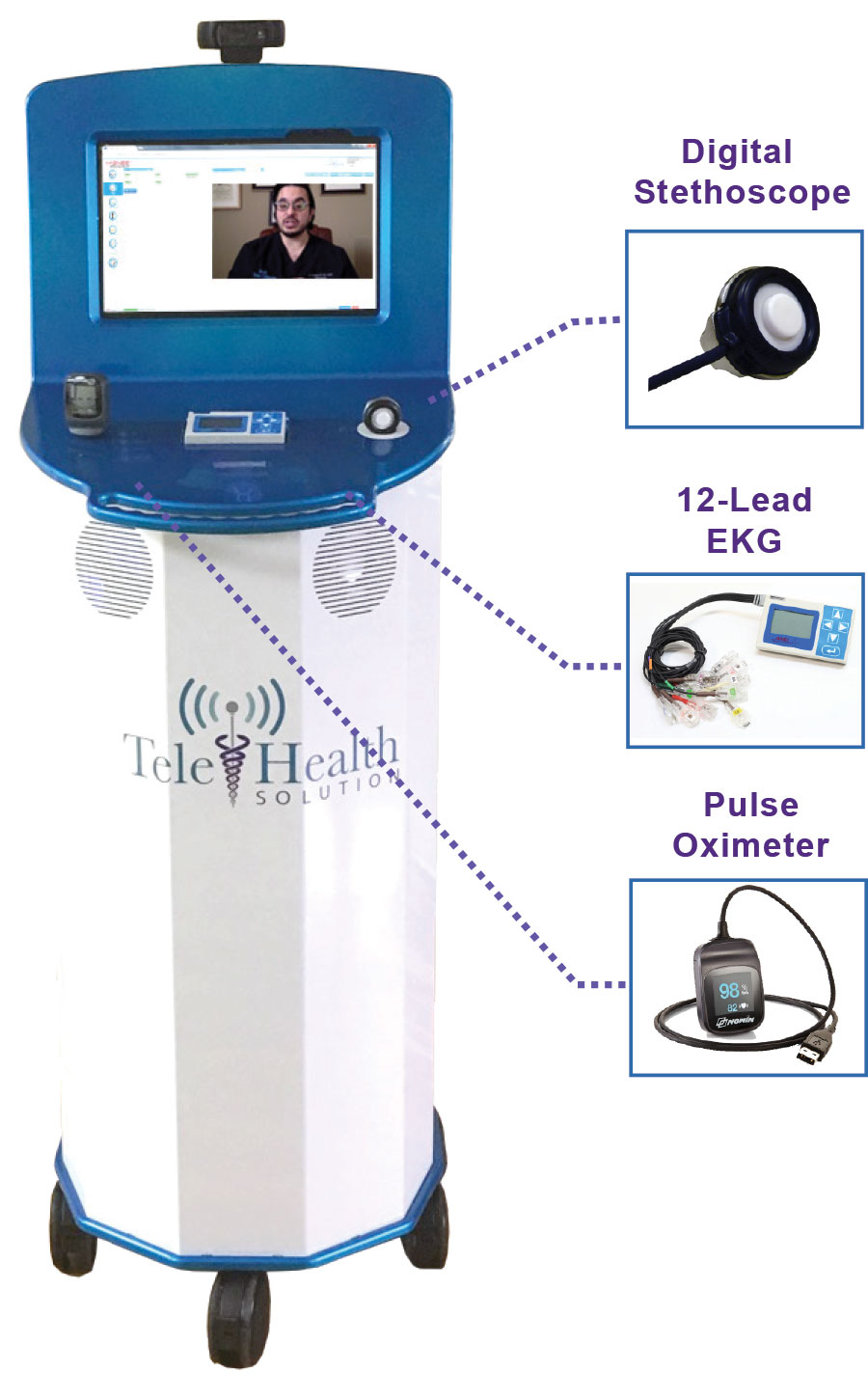 AMD Telemedicine and TeleHealth Solution Cart System